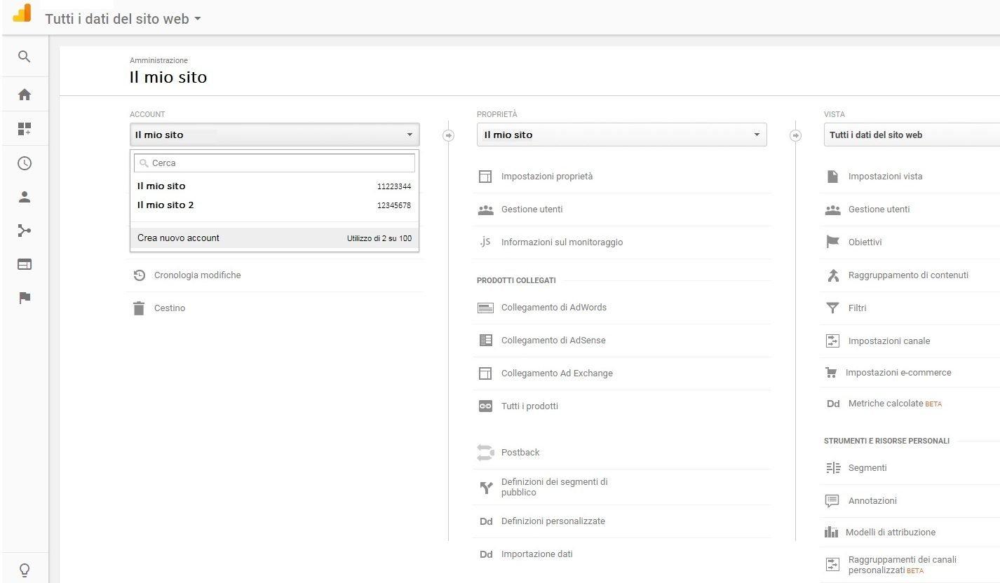 inserire il codice di Google Analytics